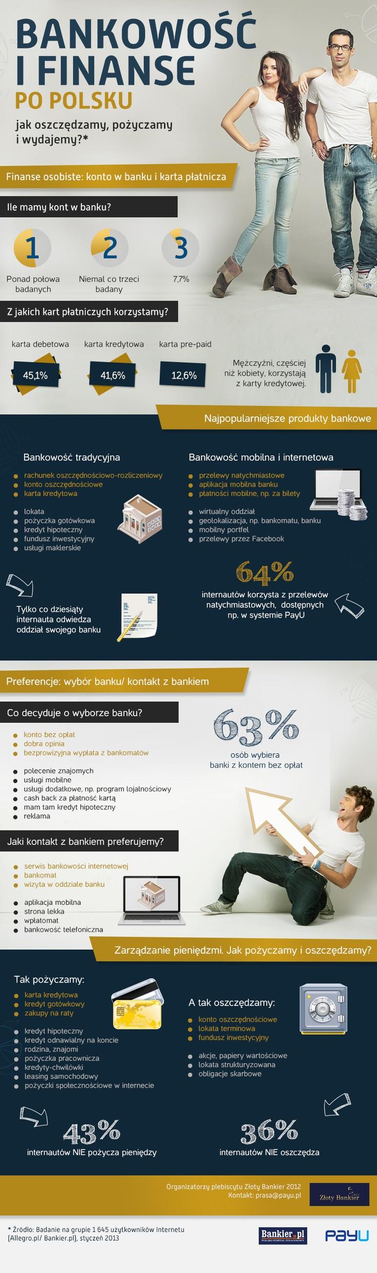 Bankowość i finanse po polsku