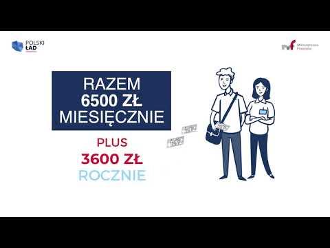 Polski Ład w podatkach