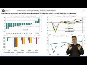 Read more about the article AD, N, PJM – Projekcja inflacji i PKB – lipiec 2021